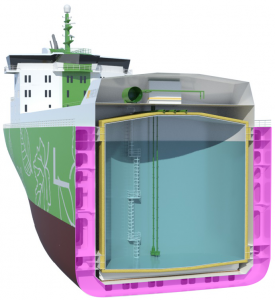 Cross sectional view of a cargo ship where the pink area indicates the ballast tanks of the ship.